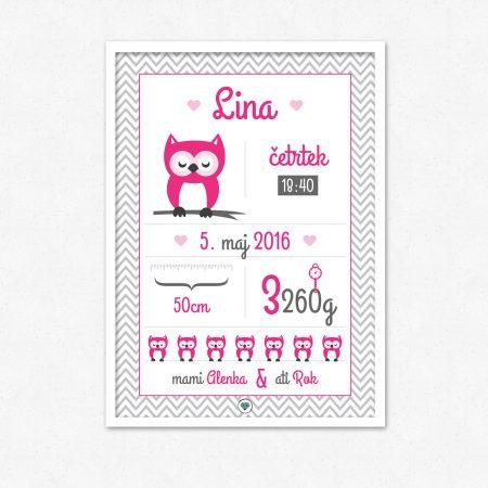 Personalizirana grafika ob rojstvu otroka | #superšik by Satis Design