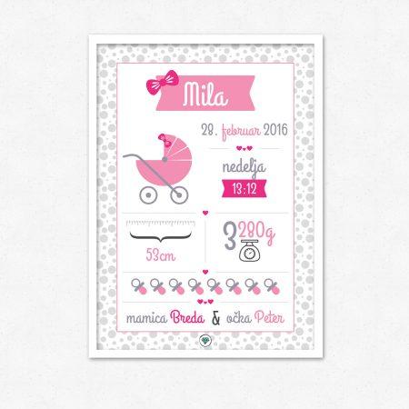 Personalizirana grafika ob rojstvu otroka | Roza voziček | #superšik by Satis Design