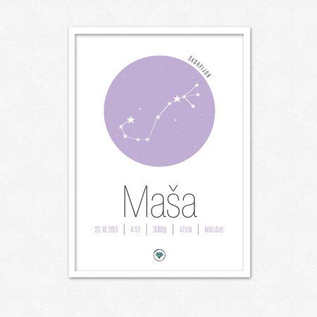 Personalizirana grafika ob rojstvu otroka | Horoskop znak ŠKORPIJON | #superšik by Satis Design