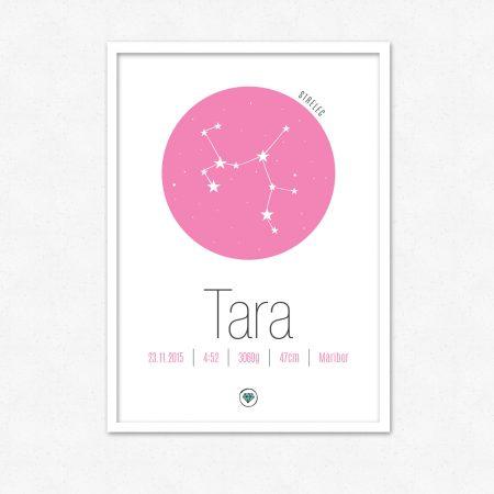 Personalizirana grafika ob rojstvu otroka | Horoskop znak STRELEC | #superšik by Satis Design